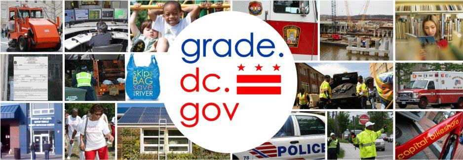 Grade DC Banner